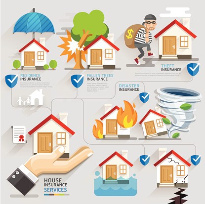 Home Insurance-Credit Photo by Bates Insurace